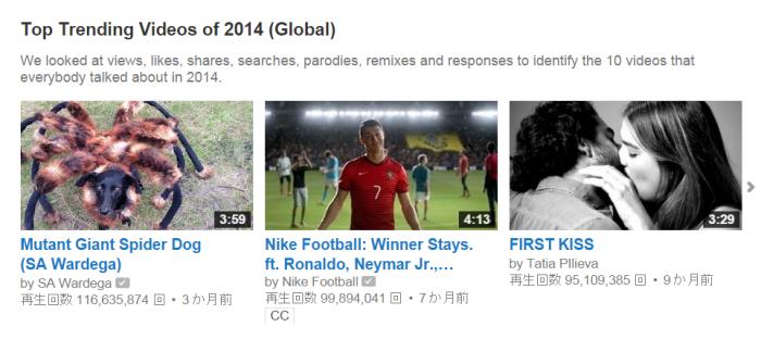 Top-Trending-Videos-2014